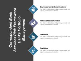 Correspondent Bank Services Risk Framework Banks Portfolio Management Cpb