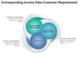 Corresponding Invoice Data Customer Requirement Risk Management Department