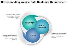 Corresponding Invoice Data Customer Requirement Risk Management Department