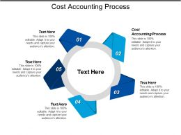 Cost Accounting Process Ppt Powerpoint Presentation Gallery Inspiration Cpb