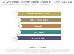 Cost Accounting Purchasing Sample Diagram Ppt Examples Slides