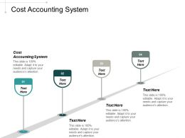 Cost Accounting System Ppt Powerpoint Presentation Portfolio Deck Cpb