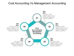 Cost Accounting Vs Management Accounting Ppt Powerpoint Presentation Layout Cpb