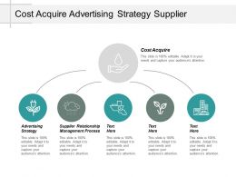 Cost Acquire Advertising Strategy Supplier Relationship Management Process Cpb