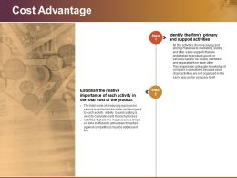 Cost Advantage Powerpoint Slide Background Designs