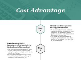 Cost Advantage Powerpoint Slide Presentation Examples