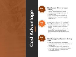 Cost Advantage Presentation Powerpoint Example