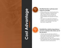 Cost Advantage Sample Of Ppt Presentation