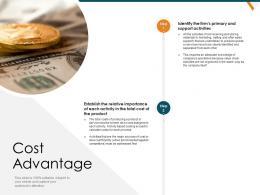 Cost Advantage Strategic Management Value Chain Analysis Ppt Brochure