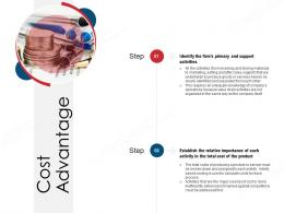 Cost Advantage Value Chain Approaches To Perform Analysis Ppt Topics