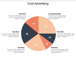 Cost Advertising Ppt Powerpoint Presentation File Graphics Download Cpb