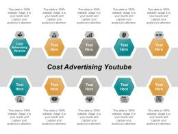 Cost Advertising Youtube Ppt Powerpoint Presentation Pictures Gridlines Cpb