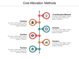 Cost Allocation Methods Ppt Powerpoint Presentation File Show Cpb