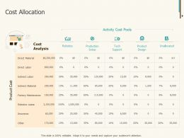 Cost Allocation Ppt Powerpoint Presentation Designs