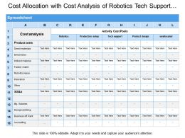 Cost Allocation With Cost Analysis Of Robotics Tech Support Product Design