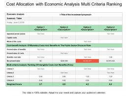 Cost Allocation With Economic Analysis Multi Criteria Ranking