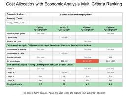 Cost Allocation With Economic Analysis Multi Criteria Ranking