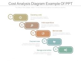 Cost Analysis Diagram Example Of Ppt
