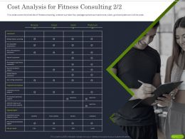 Cost Analysis For Fitness Consulting Analysis Ppt Powerpoint Presentation Graphics