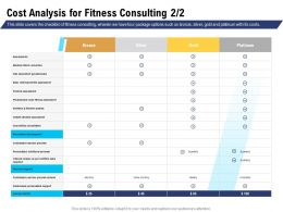 Cost Analysis For Fitness Consulting Fitness Assessment Ppt Guidelines