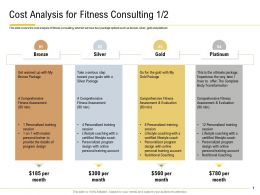 Cost Analysis For Fitness Consulting Fitness Assessment Ppt Powerpoint Model