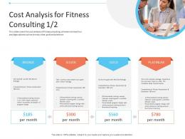 Cost Analysis For Fitness Consulting Gold Office Fitness Ppt Designs
