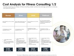 Cost Analysis For Fitness Consulting Lifestyle Coach Ppt Powerpoint Presentation Ideas Sample