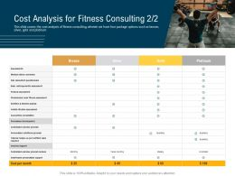 Cost Analysis For Fitness Consulting M3103 Ppt Powerpoint Presentation Infographics Example