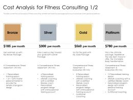 Cost Analysis For Fitness Consulting N425 Powerpoint Presentation Mockup