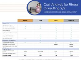 Cost Analysis For Fitness Consulting N426 Powerpoint Presentation Maker