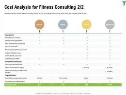 Cost Analysis For Fitness Consulting Nutritional Ppt Powerpoint Presentation Pictures Infographic