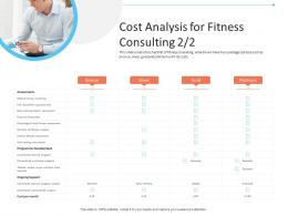 Cost Analysis For Fitness Consulting Platinum Office Fitness Ppt Icons
