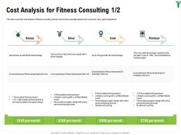 Cost Analysis For Fitness Consulting Silver Package Ppt Powerpoint Presentation Model Inspiration