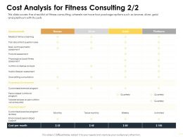 Cost Analysis For Fitness Consulting Tailored Ppt Powerpoint Presentation Portfolio Microsoft