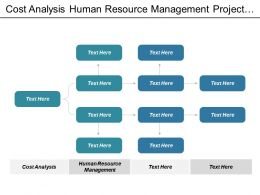 Cost Analysis Human Resource Management Project Management Managerial Skills Cpb