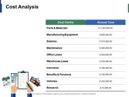 Cost Analysis Management Ppt Infographic Template Example Introduction