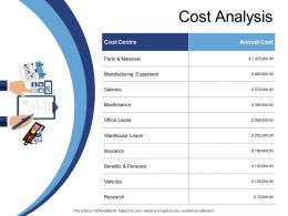 Cost Analysis Manufacturing Equipment Ppt Powerpoint Presentation Slide