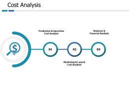 Cost Analysis Marketing Ppt Portfolio Slide Portrait