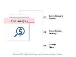 Cost Analysis Ppt Summary Background Images