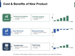Cost And Benefits Of New Product Ppt Infographic Template Example Introduction