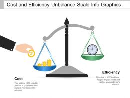 Cost And Efficiency Unbalance Scale Info Graphics