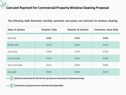Cost And Payment For Commercial Property Window Cleaning Proposal Ppt Powerpoint Presentation