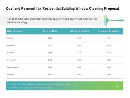 Cost And Payment For Residential Building Window Cleaning Proposal Ppt Graphic