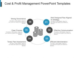 Cost And Profit Management Powerpoint Templates