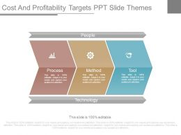 Cost And Profitability Targets Ppt Slide Themes