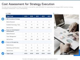 Cost Assessment For Strategy Execution Electronic Component Demand Weakens
