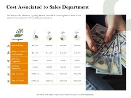 Cost Associated To Sales Department Bonus Ppt Powerpoint Presentation Professional Example