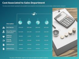 Cost Associated To Sales Department Ppt Powerpoint Presentation Portfolio Templates