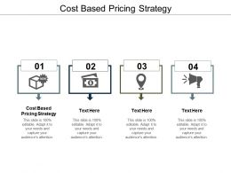Cost Based Pricing Strategy Ppt Powerpoint Presentation Slides Introduction Cpb