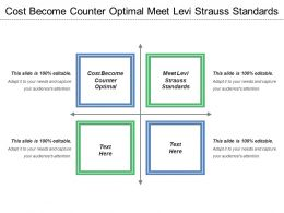 Cost Become Counter Optimal Meet Levi Strauss Standards